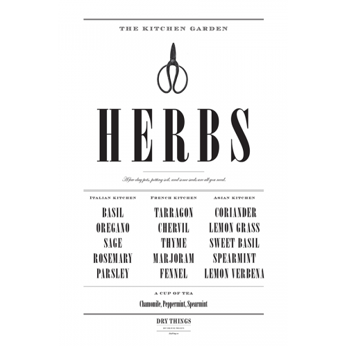 Poster - HERBS